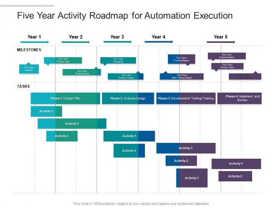 Five Year Activity Roadmap For Automation Execution Brochure