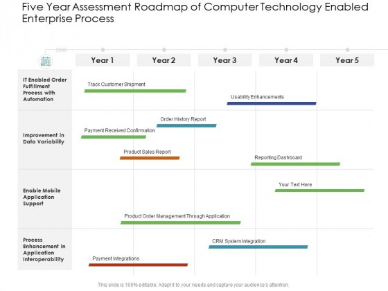 Five Year Assessment Roadmap Of Computer Technology Enabled Enterprise Process Ppt PowerPoint Presentation Diagram