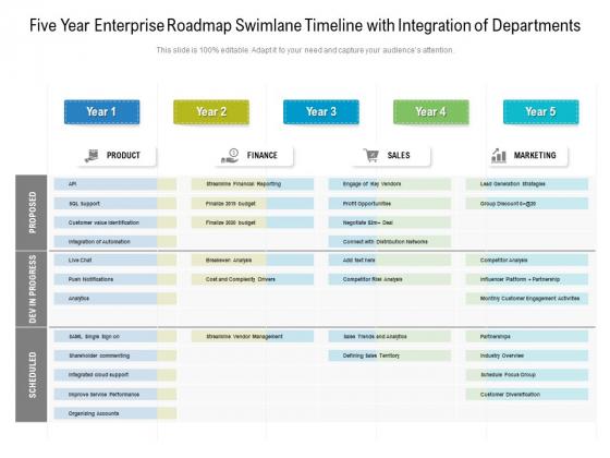 Five_Year_Enterprise_Roadmap_Swimlane_Timeline_With_Integration_Of_Departments_Formats_Slide_1