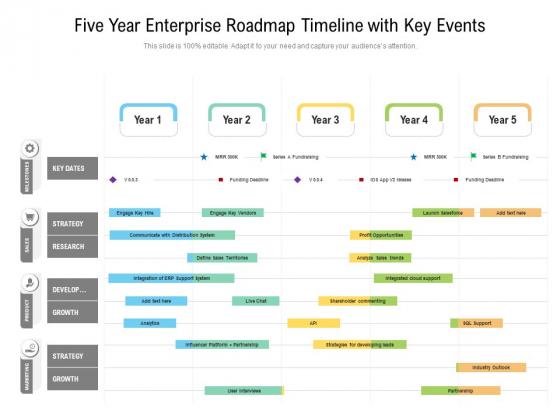 Five_Year_Enterprise_Roadmap_Timeline_With_Key_Events_Mockup_Slide_1