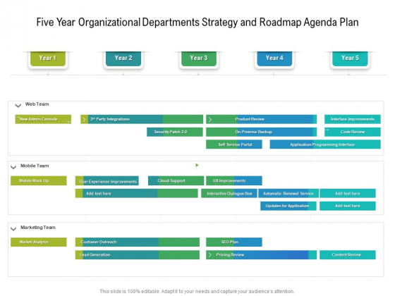Five Year Organizational Departments Strategy And Roadmap Agenda Plan Summary