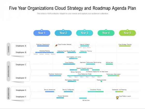 Five Year Organizations Cloud Strategy And Roadmap Agenda Plan Ideas