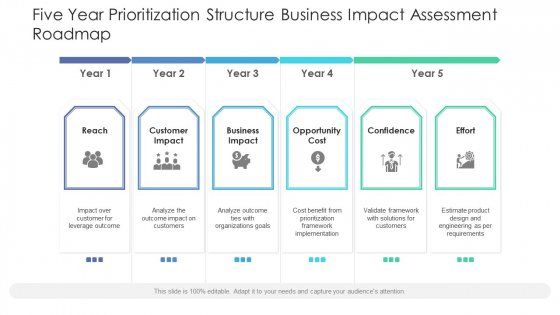 Five Year Prioritization Structure Business Impact Assessment Roadmap Pictures