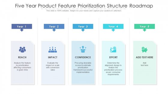Five Year Product Feature Prioritization Structure Roadmap Topics