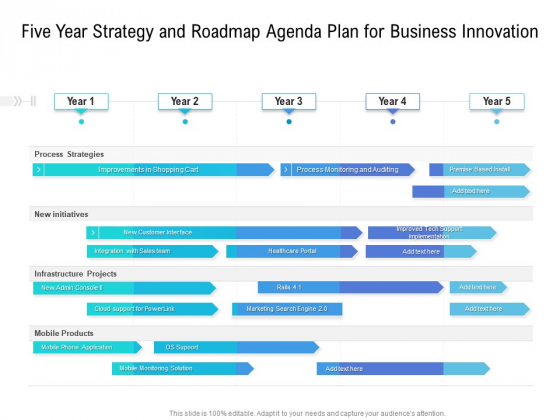 Five Year Strategy And Roadmap Agenda Plan For Business Innovation Template