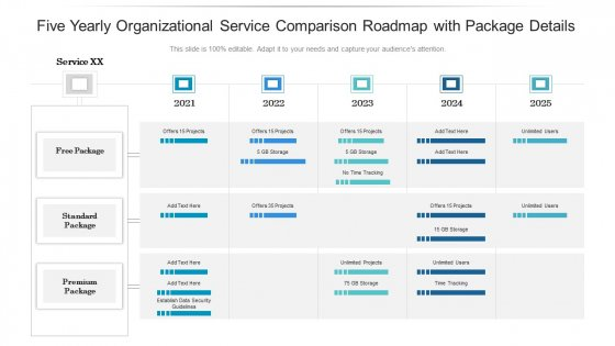 Five Yearly Organizational Service Comparison Roadmap With Package Details Sample