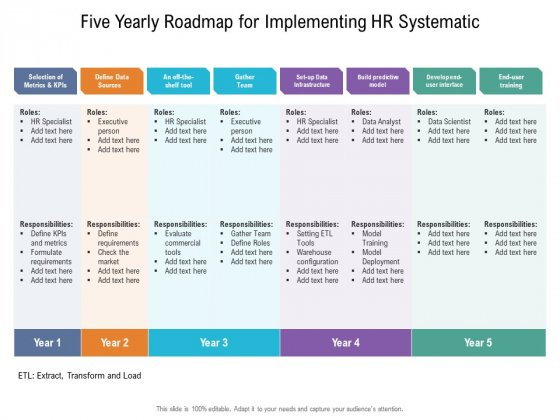 Five_Yearly_Roadmap_For_Implementing_HR_Systematic_Mockup_Slide_1