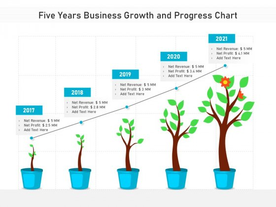 Five Years Business Growth And Progress Chart Ppt PowerPoint Presentation Gallery Format PDF