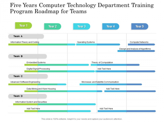 Five Years Computer Technology Department Training Program Roadmap For Teams Microsoft