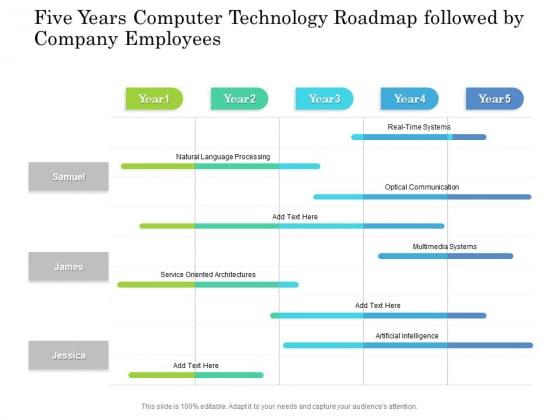 Five Years Computer Technology Roadmap Followed By Company Employees Microsoft