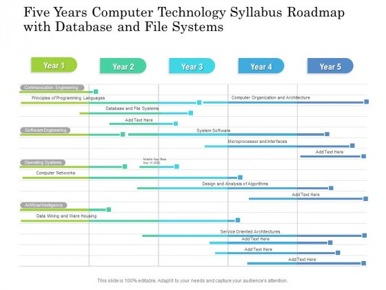 Five Years Computer Technology Syllabus Roadmap With Database And File Systems Formats