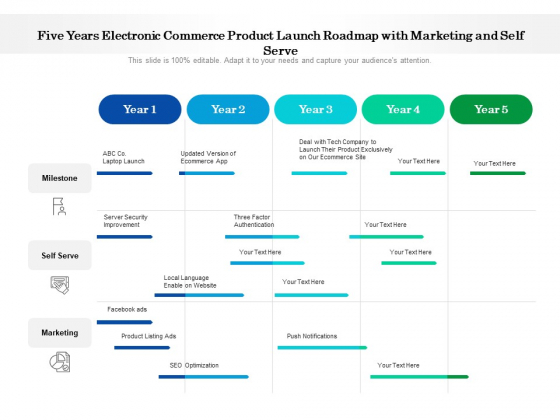 Five Years Electronic Commerce Product Launch Roadmap With Marketing And Self Serve Template