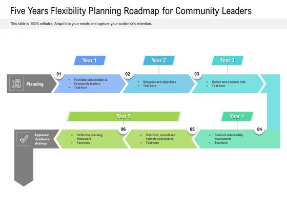 Five Years Flexibility Planning Roadmap For Community Leaders Themes