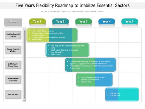 Five Years Flexibility Roadmap To Stabilize Essential Sectors Structure