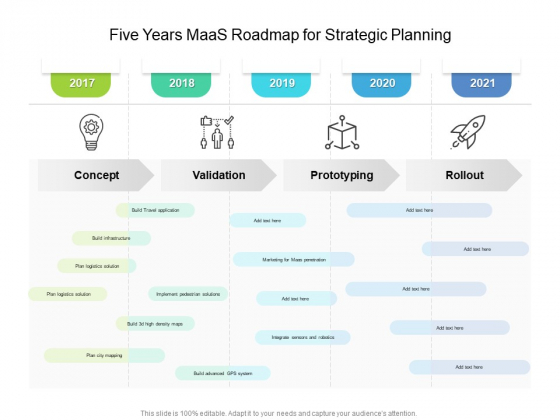 Five Years Maas Roadmap For Strategic Planning Background