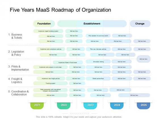 Five Years Maas Roadmap Of Organization Infographics