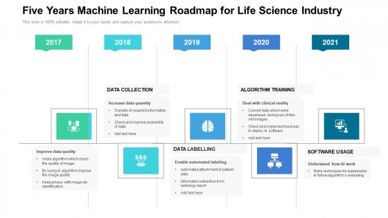 Five Years Machine Learning Roadmap For Life Science Industry Microsoft