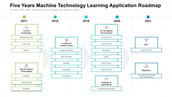 Five Years Machine Technology Learning Application Roadmap Download