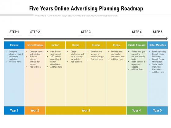 Five Years Online Advertising Planning Roadmap Inspiration