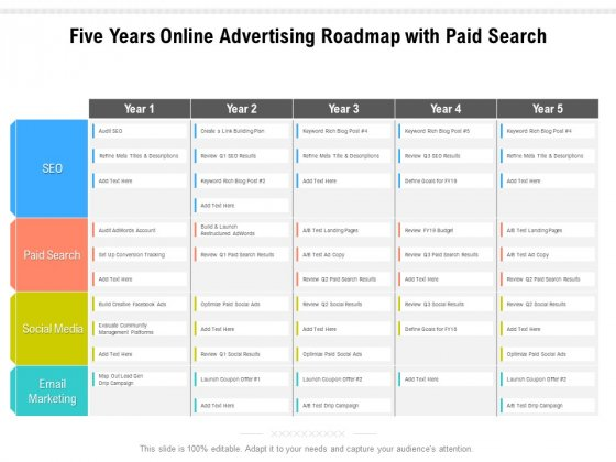Five Years Online Advertising Roadmap With Paid Search Ideas