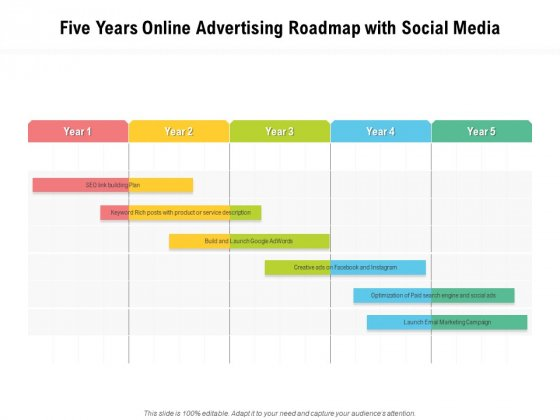 Five Years Online Advertising Roadmap With Social Media Download