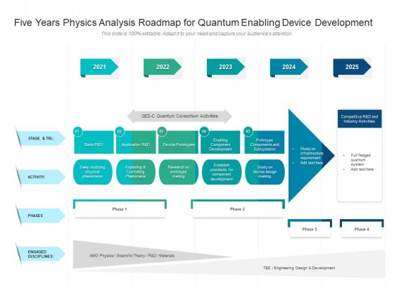Five Years Physics Analysis Roadmap For Quantum Enabling Device Development Template