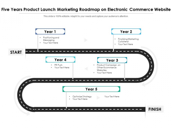 Five Years Product Launch Marketing Roadmap On Electronic Commerce Website Information