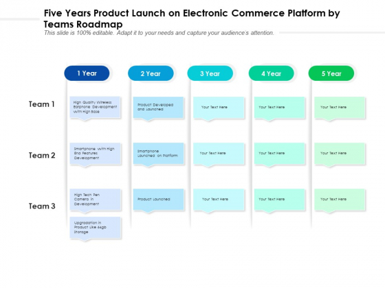 Five Years Product Launch On Electronic Commerce Platform By Teams Roadmap Elements