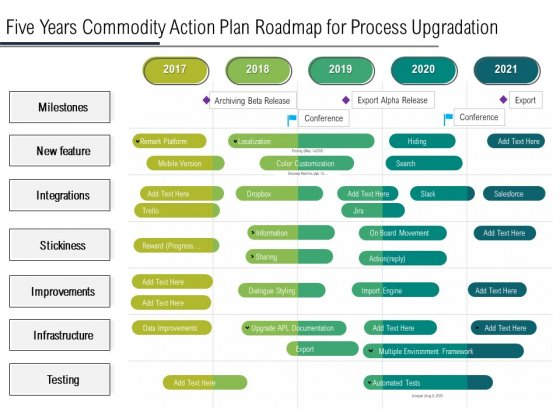 Five Years Product Strategy Roadmap For Process Upgradation Microsoft