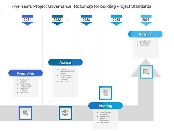 Five Years Project Governance Roadmap For Building Project Standards Mockup
