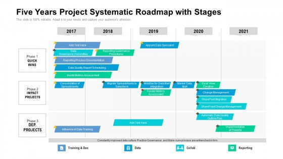 Five Years Project Systematic Roadmap With Stages Download