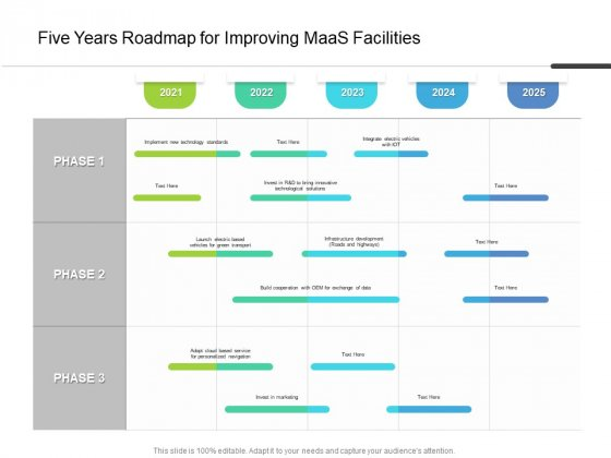 Five Years Roadmap For Improving Maas Facilities Structure