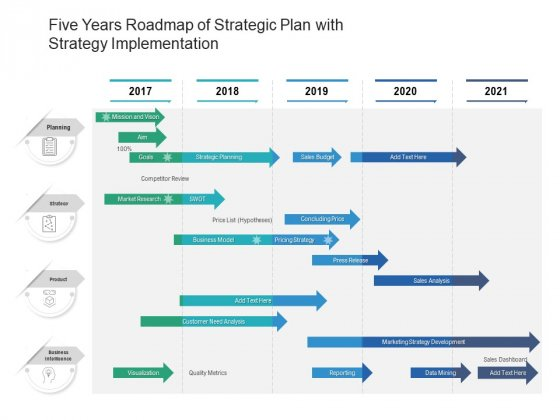Five Years Roadmap Of Strategic Plan With Strategy Implementation Designs