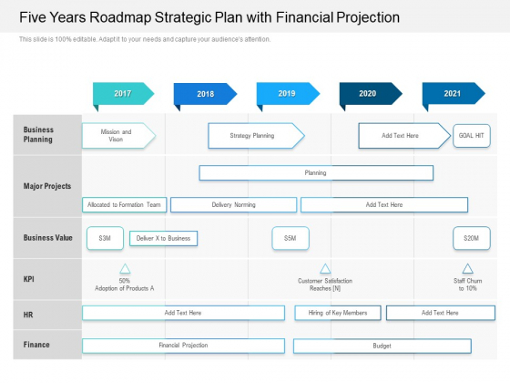 Five Years Roadmap Strategic Plan With Financial Projection Graphics