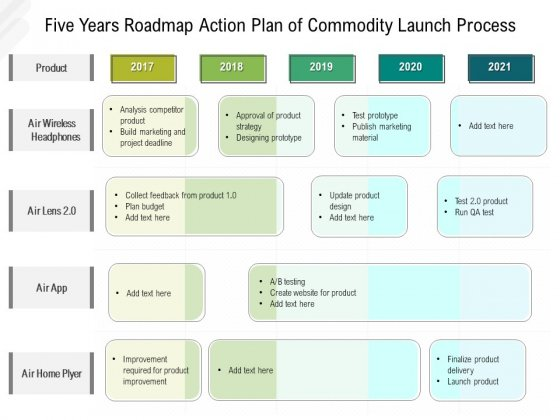 Five Years Roadmap Strategy Of Product Launch Process Brochure