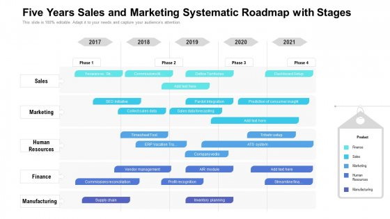 Five Years Sales And Marketing Systematic Roadmap With Stages Demonstration