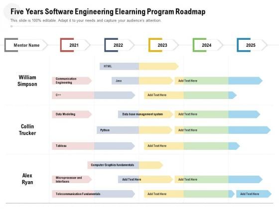Five Years Software Engineering Elearning Program Roadmap Formats