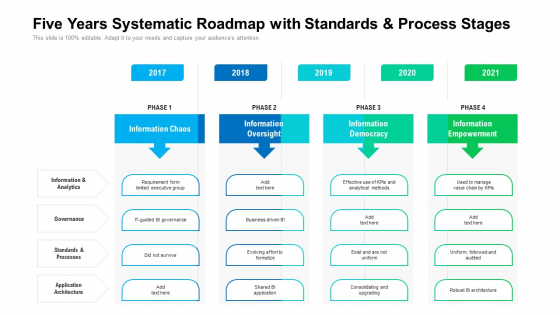 Five Years Systematic Roadmap With Standards And Process Stages Sample