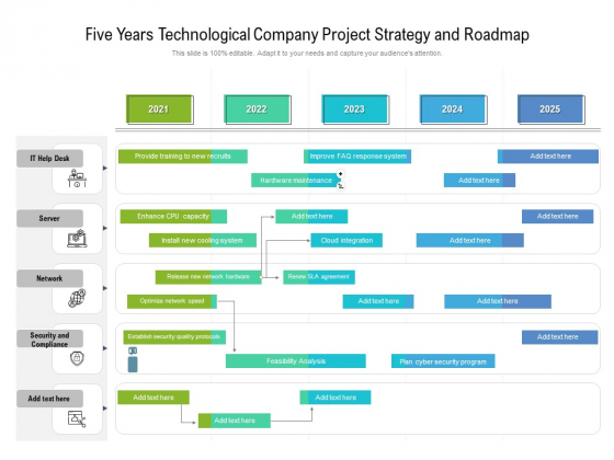 Five Years Technological Company Project Strategy And Roadmap Download
