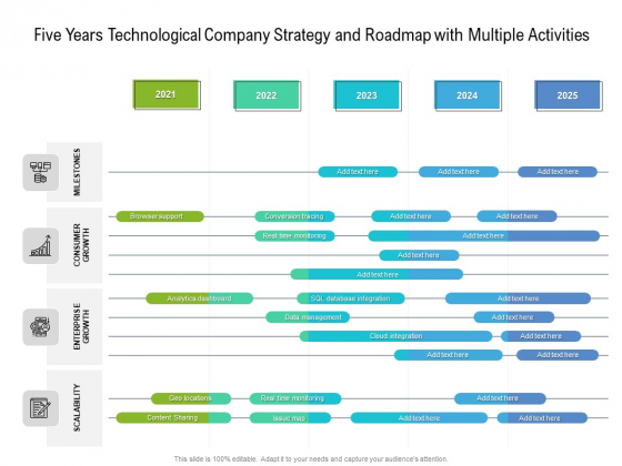Five Years Technological Company Strategy And Roadmap With Multiple Activities Clipart