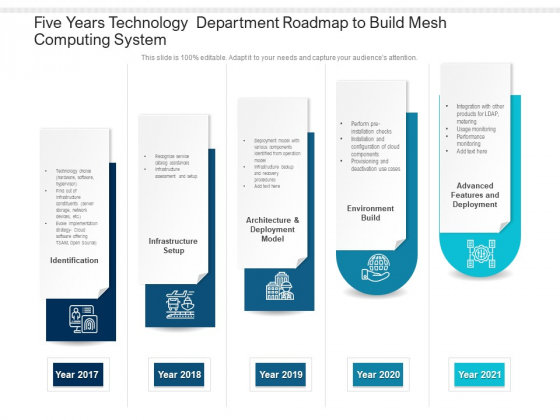 Five Years Technology Department Roadmap To Build Mesh Computing System Slides