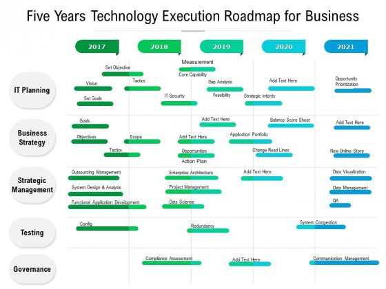Five Years Technology Execution Roadmap For Business Summary