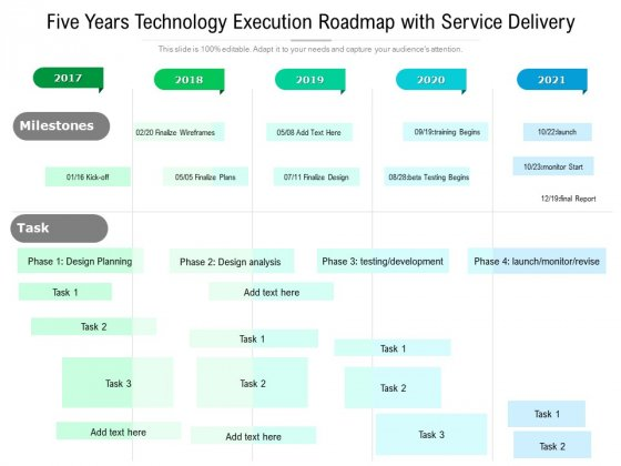 Five Years Technology Execution Roadmap With Service Delivery Template