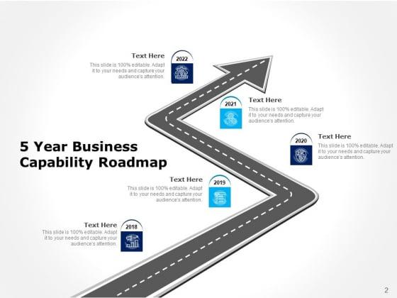 Five_Years_Timeline_Business_Intelligence_Development_Ppt_PowerPoint_Presentation_Complete_Deck_Slide_2