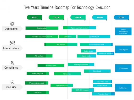 Five Years Timeline Roadmap For Technology Execution Professional