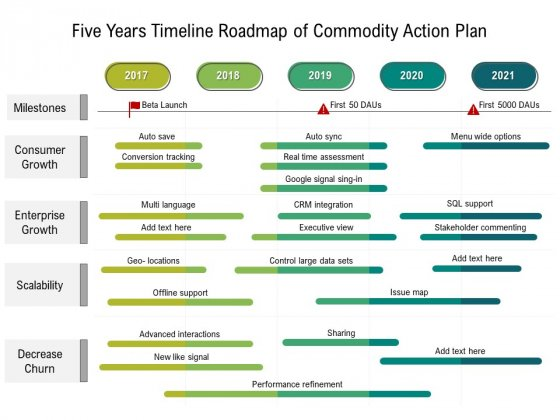 Five Years Timeline Roadmap Of Product Strategy Mockup