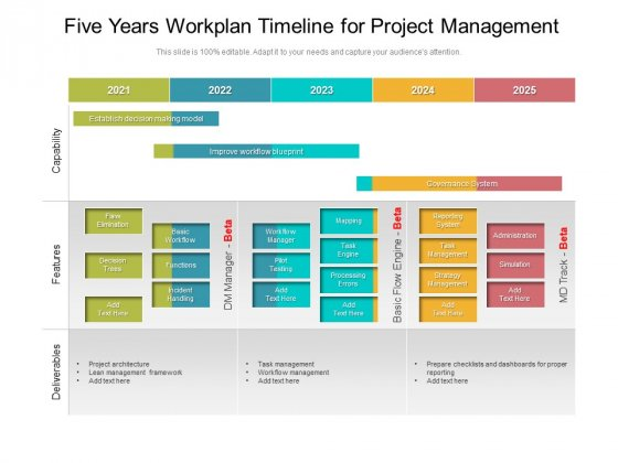 Five Years Workplan Timeline For Project Management Diagrams