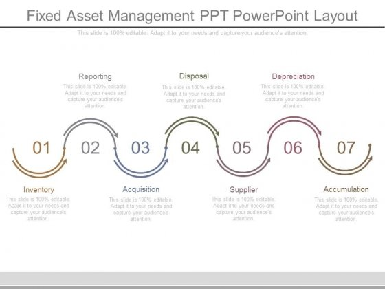 Fixed Asset Management Ppt Powerpoint Layout
