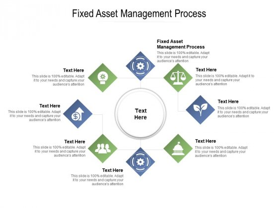 Fixed Asset Management Process Ppt PowerPoint Presentation Ideas Model Cpb Pdf