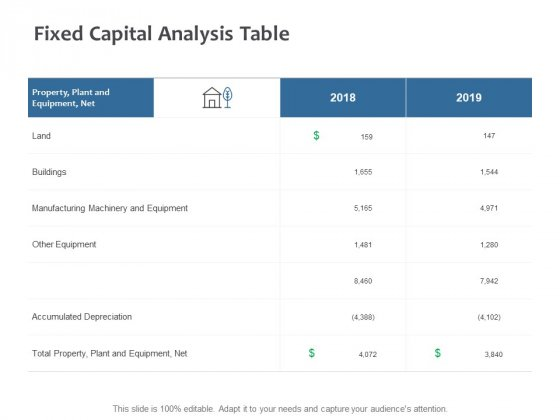 Fixed Capital Analysis Table Ppt PowerPoint Presentation Outline Guidelines